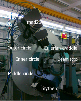 Powder diffraction endstation
